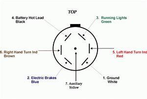 Tractor Trailer Plug Diagram