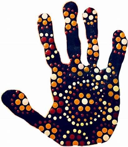 Aboriginal Clipart Indigenous Handprint Hands Australia Bloody