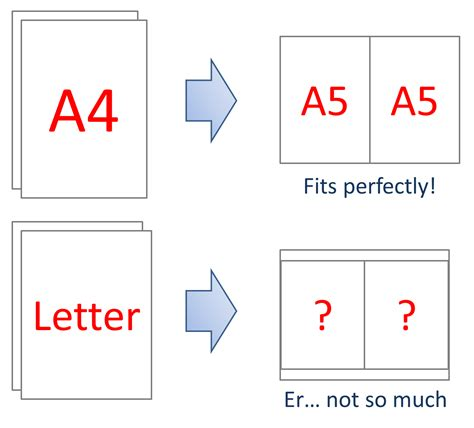letter size vs a4 my all in one place how to print in booklet mode 29019