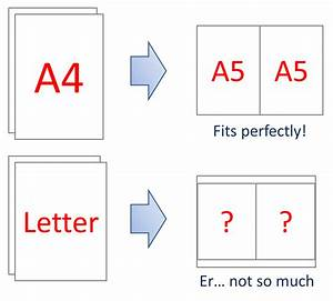 my life all in one place how to print in booklet mode With print a4 size letters