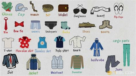 Learn Names Of Clothes