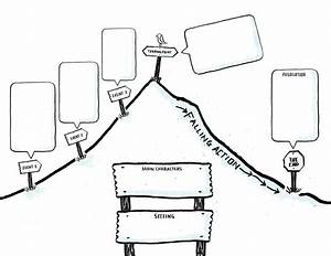 Plot Diagram Graphic Organizer Templates