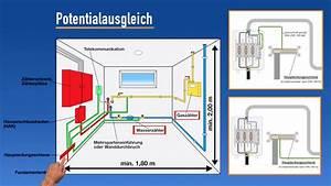Schaltplan Sicherungskasten Hausanschluss : potentialausgleich und erdung elektroinstallation ratgeber f r macher ~ Watch28wear.com Haus und Dekorationen