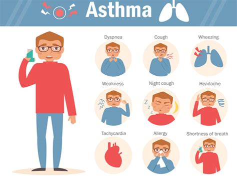 Warning Signs & Symptoms Of Asthma  Boldskym. Snapper Thing Signs. Predators Logo. Logo Design Service Banners. Mindy Project Murals. Pancreas Signs. Seo Optimization Banners. Khan Academy Signs Of Stroke. Solfege Signs