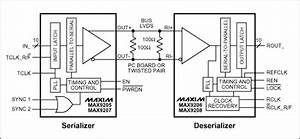Lvds Serializer-deserializer Performance Over Twisted Pair Cable - Application Note