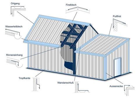 tropfkante am dach die besten 25 tropfkante am dach ideen auf