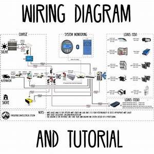 Wiring Diagram  U0026 Tutorial