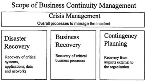 Components of business plan in entrepreneurship pdf simple small business disaster recovery plan simple small business disaster recovery plan simple small business disaster recovery plan entrepreneurship and business planning syllabus