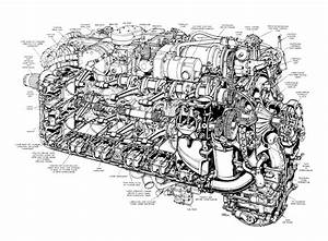 Napier Sabre Engine