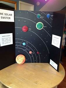 Solar System Projects On Poster Board (page 2) - Pics ...