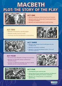 Macbeth - Plot:... Macbeth Summary