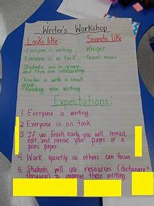 Writer S Workshop Anchor Charts Writer 39 S Workshop Expectations Writing Anchor Charts