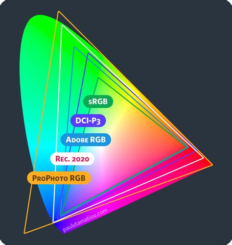 Cie 1931 Chromaticity Diagram Cie 1931 Chromaticity Diagram For