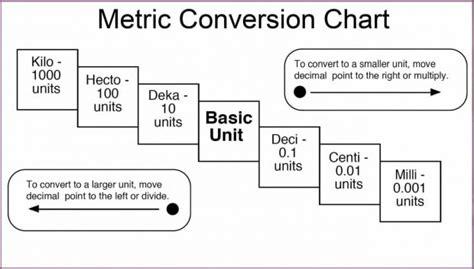grade metric conversion chart printable  chart