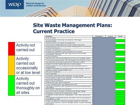 Waste Management Strategy Template by Site Waste Management Plans And The Code Ppt