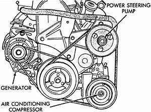 Car Guys- How Hard Is It To Replace A Serpentine Belt In An  U0026 39 02 Neon