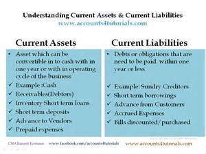 Current Assets and Liabilities