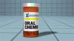Oral Chemotherapy(Chemo Pills)  Chemotherapy About Your Medicines