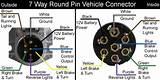 Wire Trailer Plug Diagrams