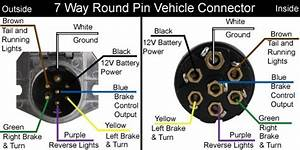 Trailer Wiring Diagram 7 Round