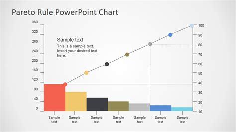 pareto chart template pareto principle powerpoint template slidemodel