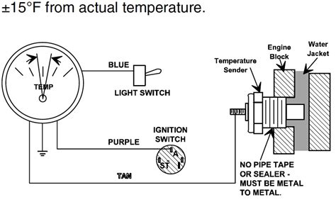 troubleshooting teleflex water temperature gauges