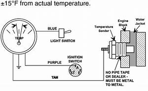 Vdo Temperature Gauge Wiring Diagrams