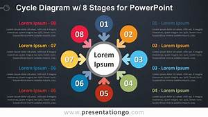 Cycle Diagram W   8 Stages For Powerpoint