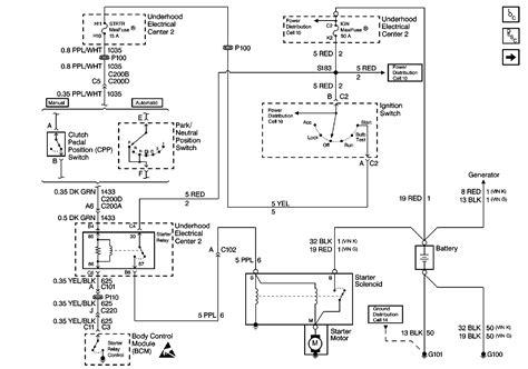 neutral safetyclutch pedal position switch lstech camaro  firebird forum discussion
