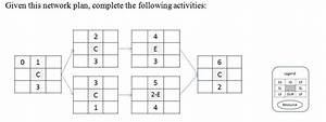 Solved  1  Complete The Network Diagram By Conducting A Fo