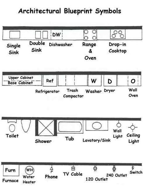 architectural symbols   Autocad   sketcup   illustrator