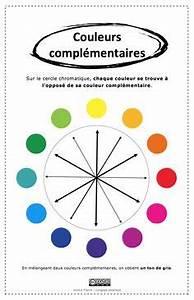cercle chromatique vierge roue chromatique a imprimer et With liste des couleurs chaudes 1 pin le cercle chromatique on pinterest