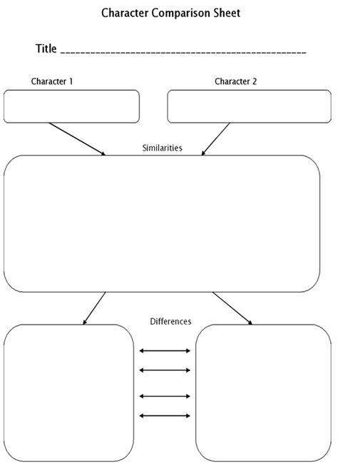character comparison worksheet middle school teacher