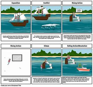 Rogue Wave Plot Diagram Storyboard By 51bf73f6