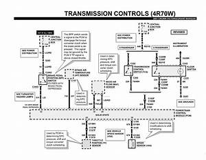 diagram] 1947 lincoln overdrive wiring diagram full version hd quality wiring  diagram - diagramaryd.rome-hotels.it  rome-hotels.it
