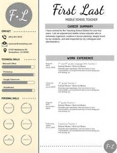 font color in resume fonts colors and the o jays on