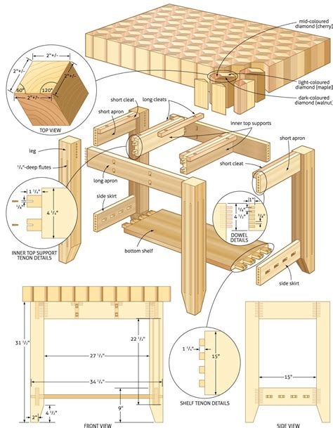 teds woodworking review teds wood working offers  woodworking plans  blueprints