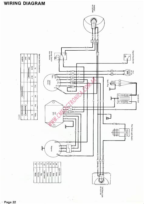 wiring diagram for yamaha timberwolf 250 www reviewtechnews