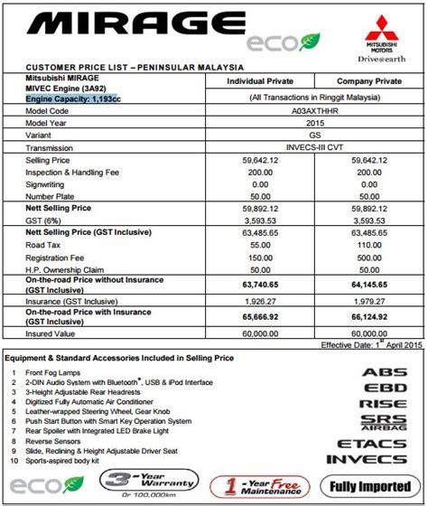 Mitsubishi Price List by 2015 Mitsubishi Mirage Updated For Malaysia New Kit Same