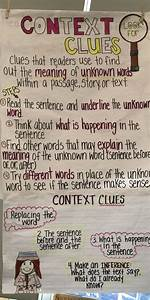 Vocabulary Anchor Chart Context Clues Anchor Chart 3rd Grade Context Clues