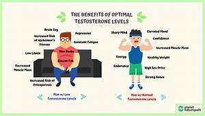 What Are The Benefits Of High Testosterone Levels