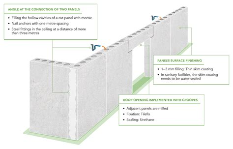 how to install acrylic lighting panels this is how to install the acotec partition wall panel