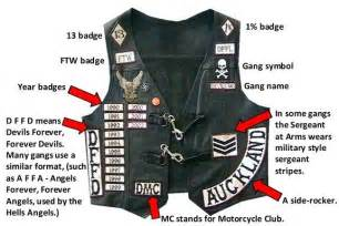 Meaning Of Hells Angels Patches