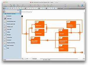 22 Stunning Sequence Diagram Tool Mac