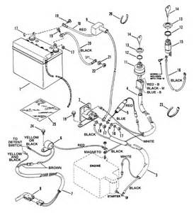 hp briggs and stratton wiring diagram hp briggs and stratton 1 2 hp briggs and stratton wiring diagram images gallery