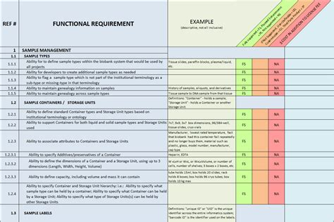 Data Warehouse Business Requirements Template by Data Warehouse Business Requirements Template The Best
