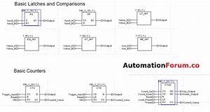Plc Learning Series 7  Functional Block Diagram Program