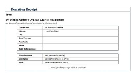 an outline of donation receipts and the tax deduction