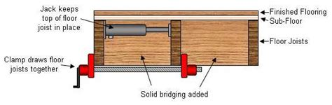 Floor Joist Cross Bridging by Twisted Floor Joists
