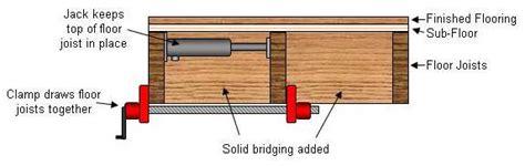Floor Joist Bridging Menards by Floor Joist Bridging New Floor Joist Bridging Vs Blocking